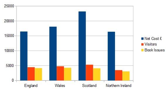 Cipfa nations graph